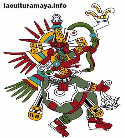 los principales dioses de los mayas con nombres