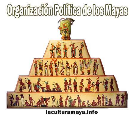 caracteristicas de la organizacion politica de los mayas